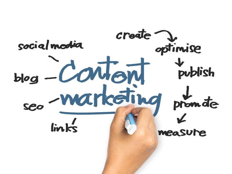 31279874 - hand writing content marketing concept on whiteboard